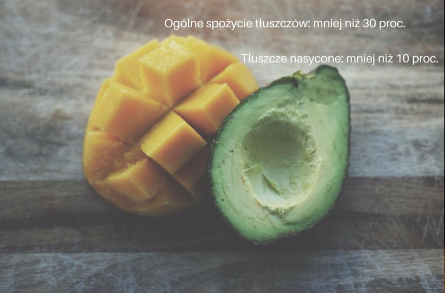 Najlepsze tłuszcze- ryby, awokado, orzechy, ziarna słonecznika, olej rzepakowy, oliwa z oliwek (1)